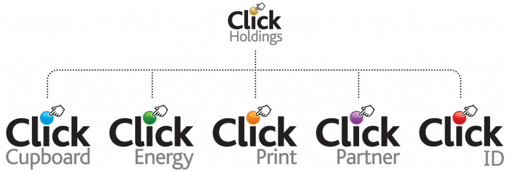 CLICK LOGOS 4 LINKEDIN